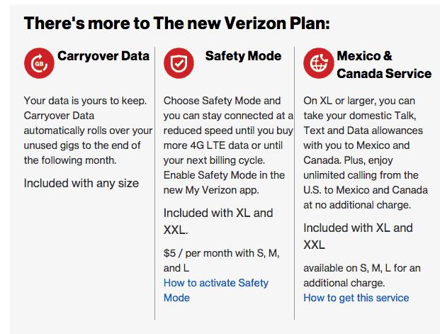 Verizon Plan Leak June