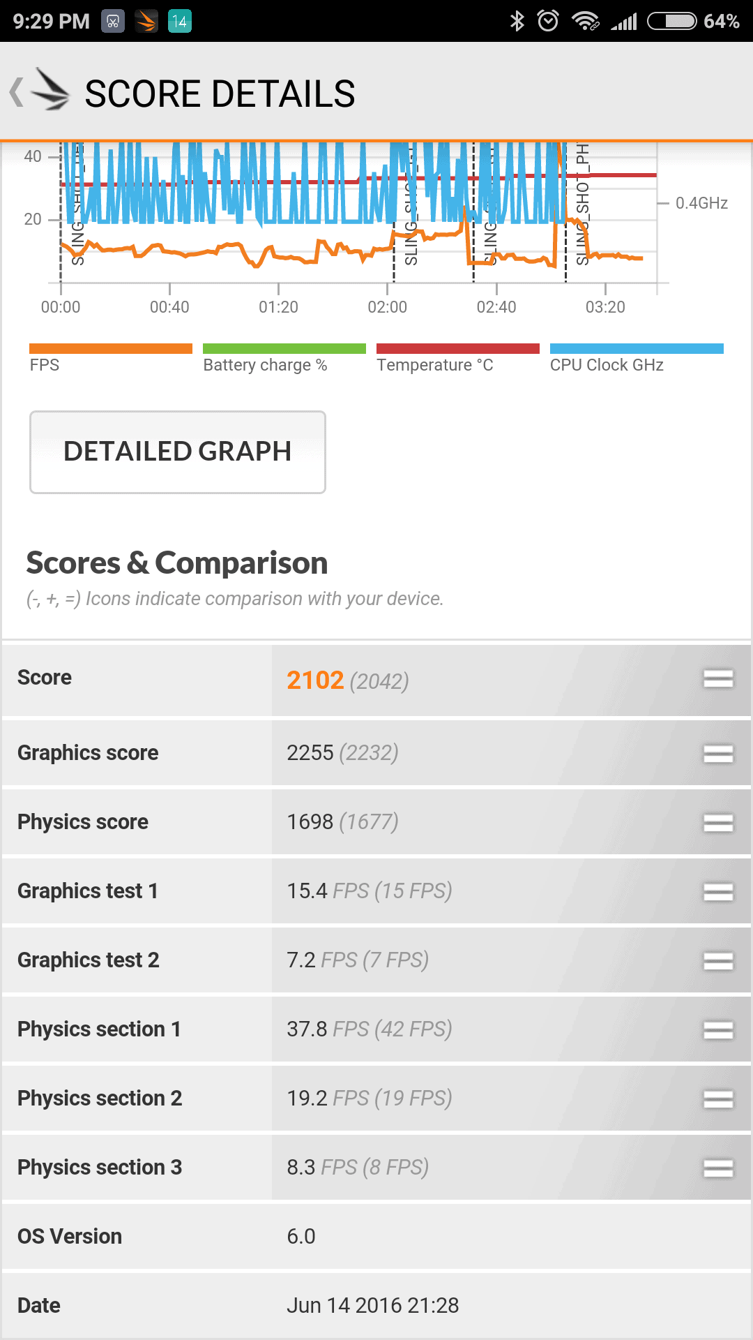 Xiaomi Mi 5 screenshots benchmark 3
