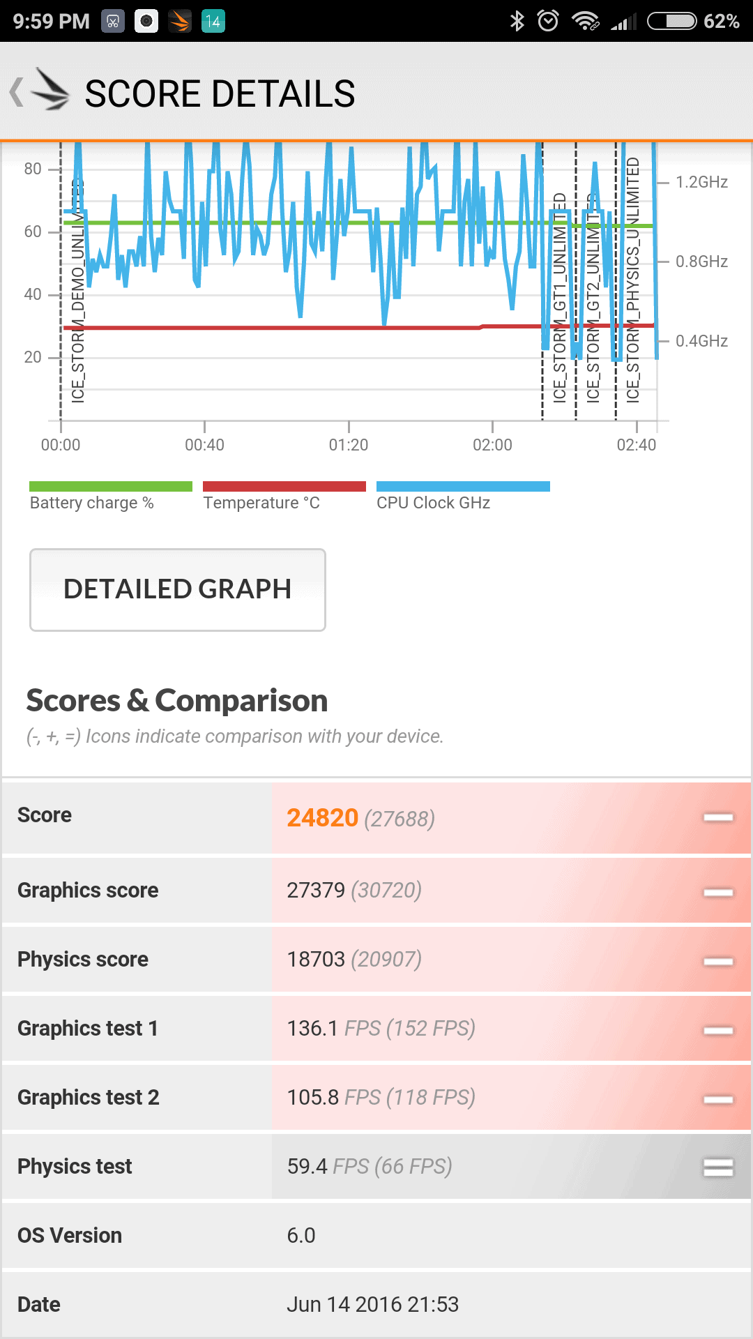 Xiaomi Mi 5 screenshots benchmark 5
