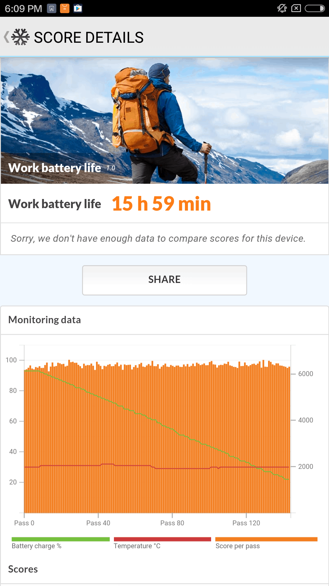 Xiaomi Mi Max AH NS Screenshots battery 2