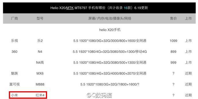 Xiaomi Redmi 4 SoC leak_1