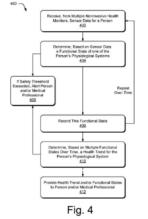 Google Noninvasive Health 4