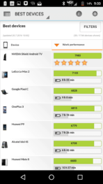 Motorola Lenovo Moto Z Force screenshots benchmark 05
