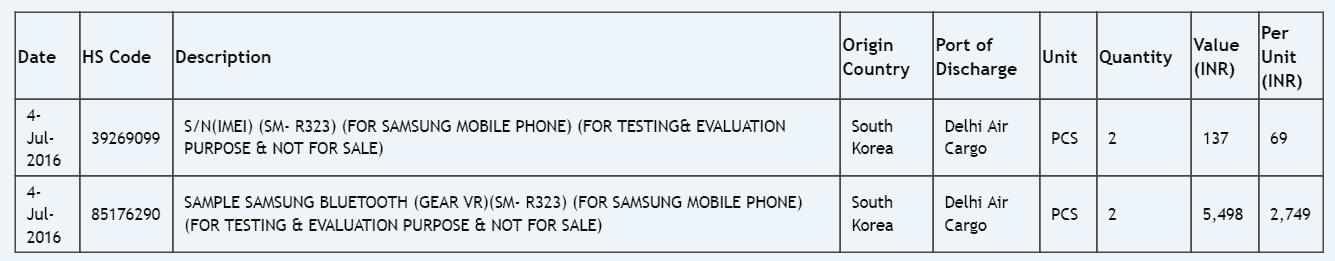 Samsung Gear VR Note 7 Zauba