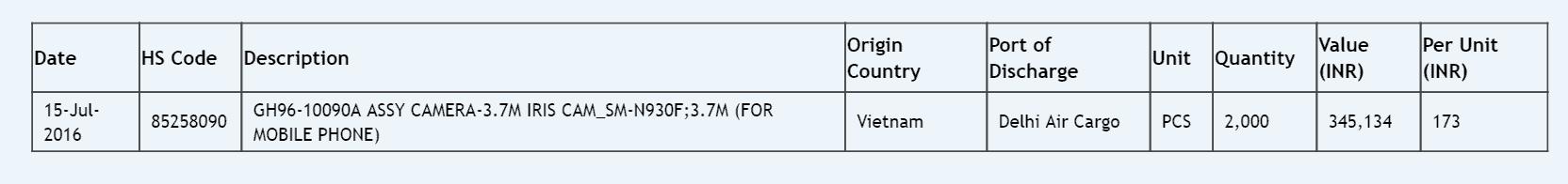 Samsung Galaxy Note 7 Zauba Import data listing