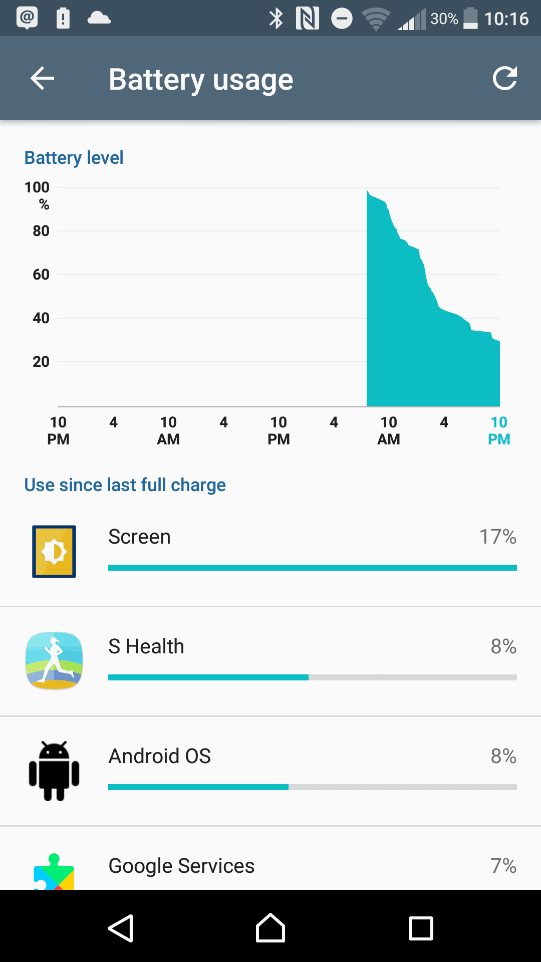 Sony Xperia X Performance AH NS Screenshots battery 3