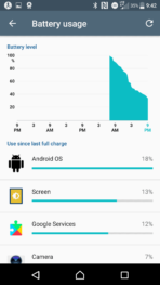 Sony Xperia X Performance AH NS Screenshots battery 5
