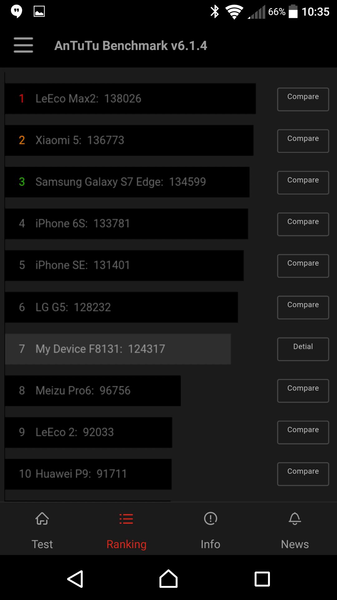 Sony Xperia X Performance AH NS Screenshots benchmark 4