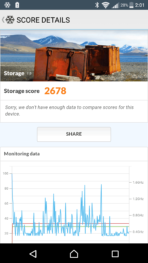 Sony Xperia X Performance AH NS Screenshots benchmark 5