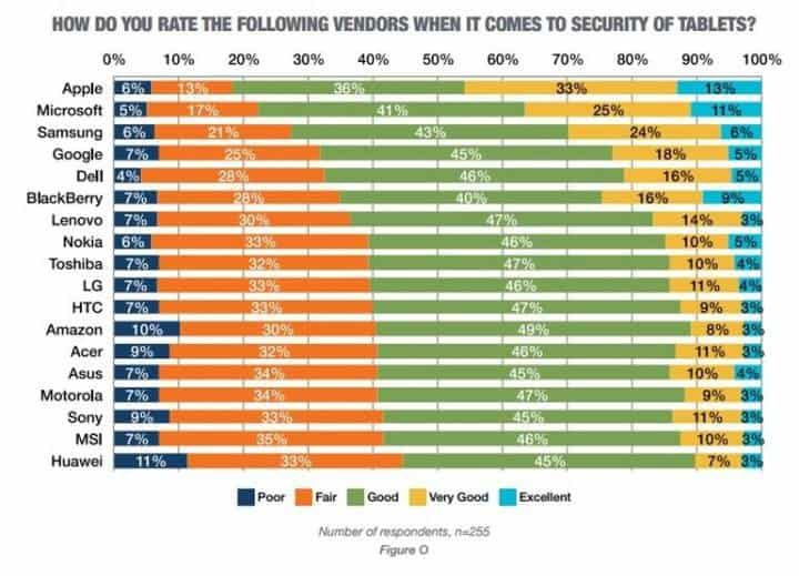 Tablet Security Tech Pro Research June 2016 KK