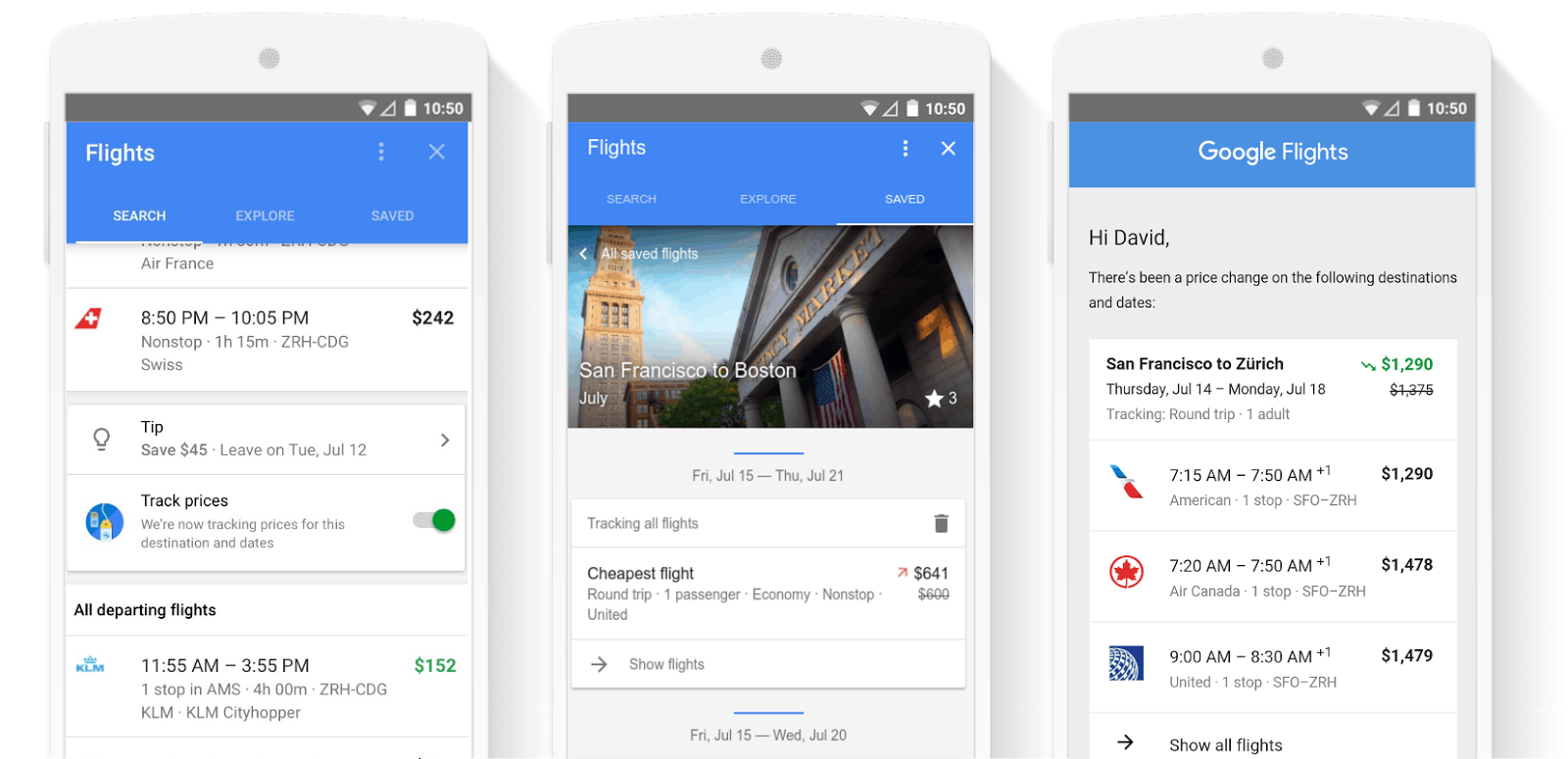google adwords hotels trips