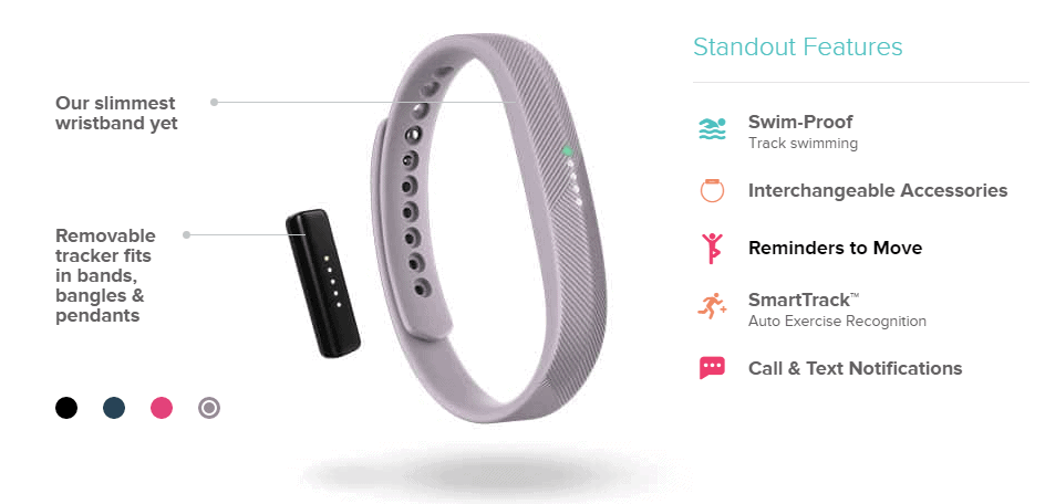 Fitbit Coupons can be redeemed for offers and discounts on sales. How to Use allaalem.ml coupons. Use the allaalem.ml coupon code you find on our website and copy paste it on the order form submission page on allaalem.ml Check to ensure update of your total order that .