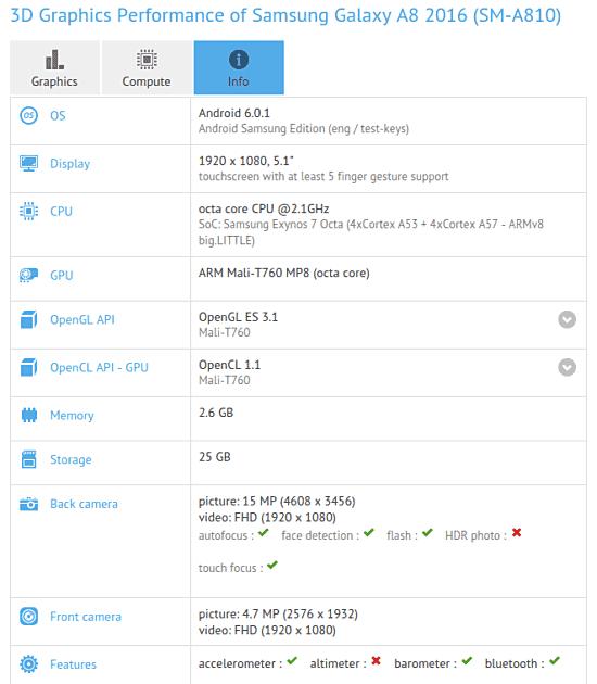 Galaxy A8 (2016) GFXBench_1
