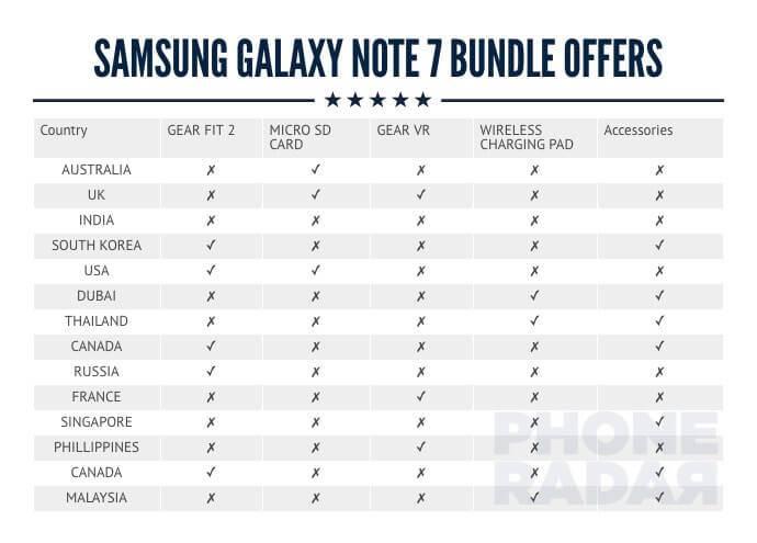Galaxy Note 7 Launch Offers KK (1)