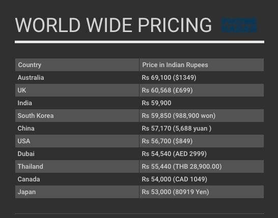 Galaxy Note 7 Worldwide Pricing KK (1)