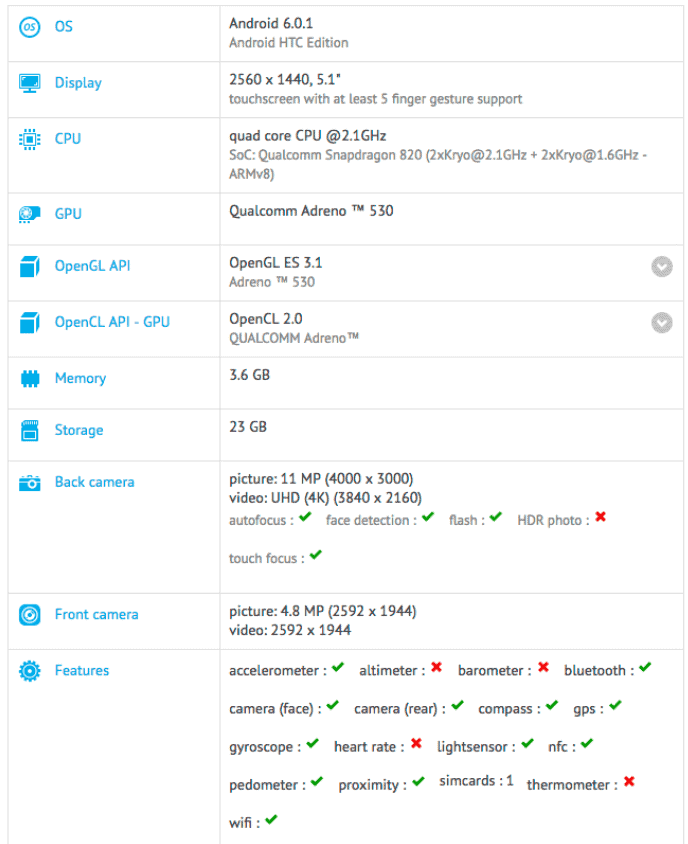 HTC Desire 10 Pro GFXBench leak