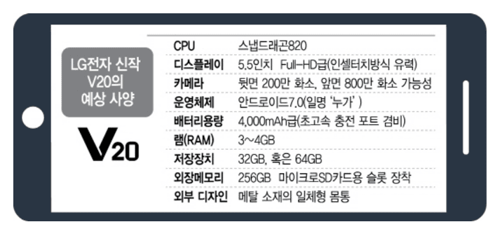 LG V20 spec leak_1