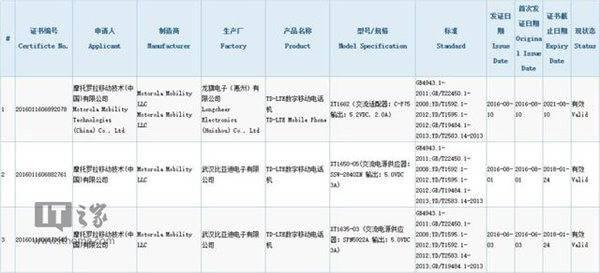 Moto X 2016 China certification_1