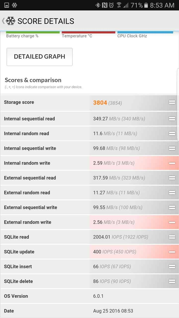 Samsung Galaxy Note 7 AH NS screenshots benchmark 07