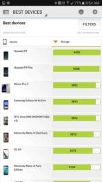 Samsung Galaxy Note 7 AH NS screenshots benchmark 08