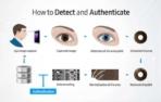 Samsung Galaxy Note 7 iris scanner 2