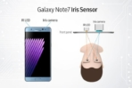 Samsung Galaxy Note 7 iris scanner 3