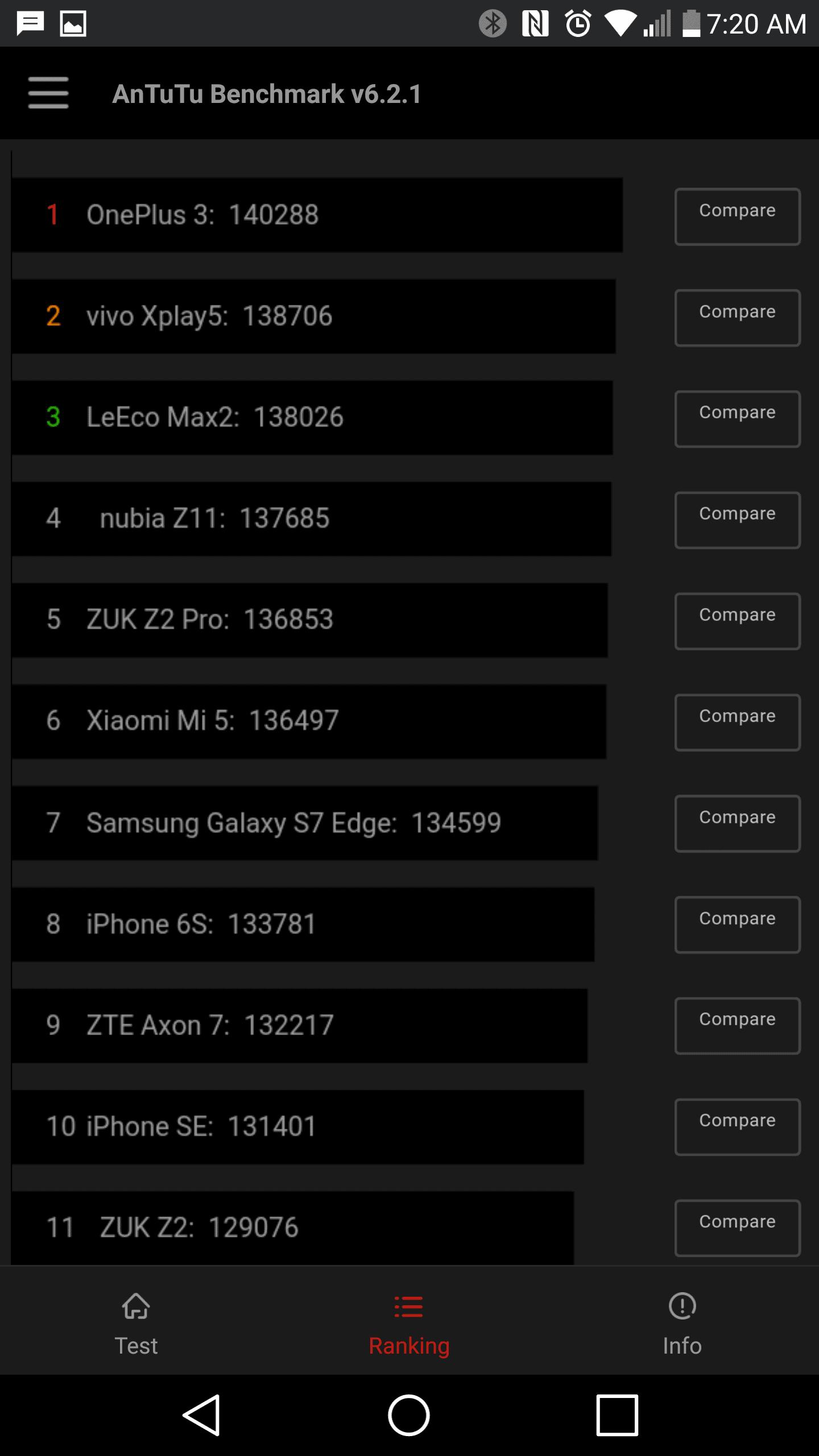 LG V20 AH NS screenshots benchmark 04