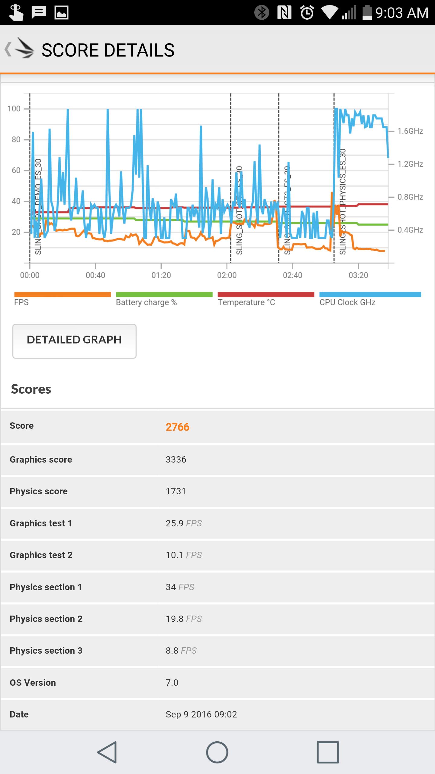 LG V20 AH NS screenshots benchmark 06