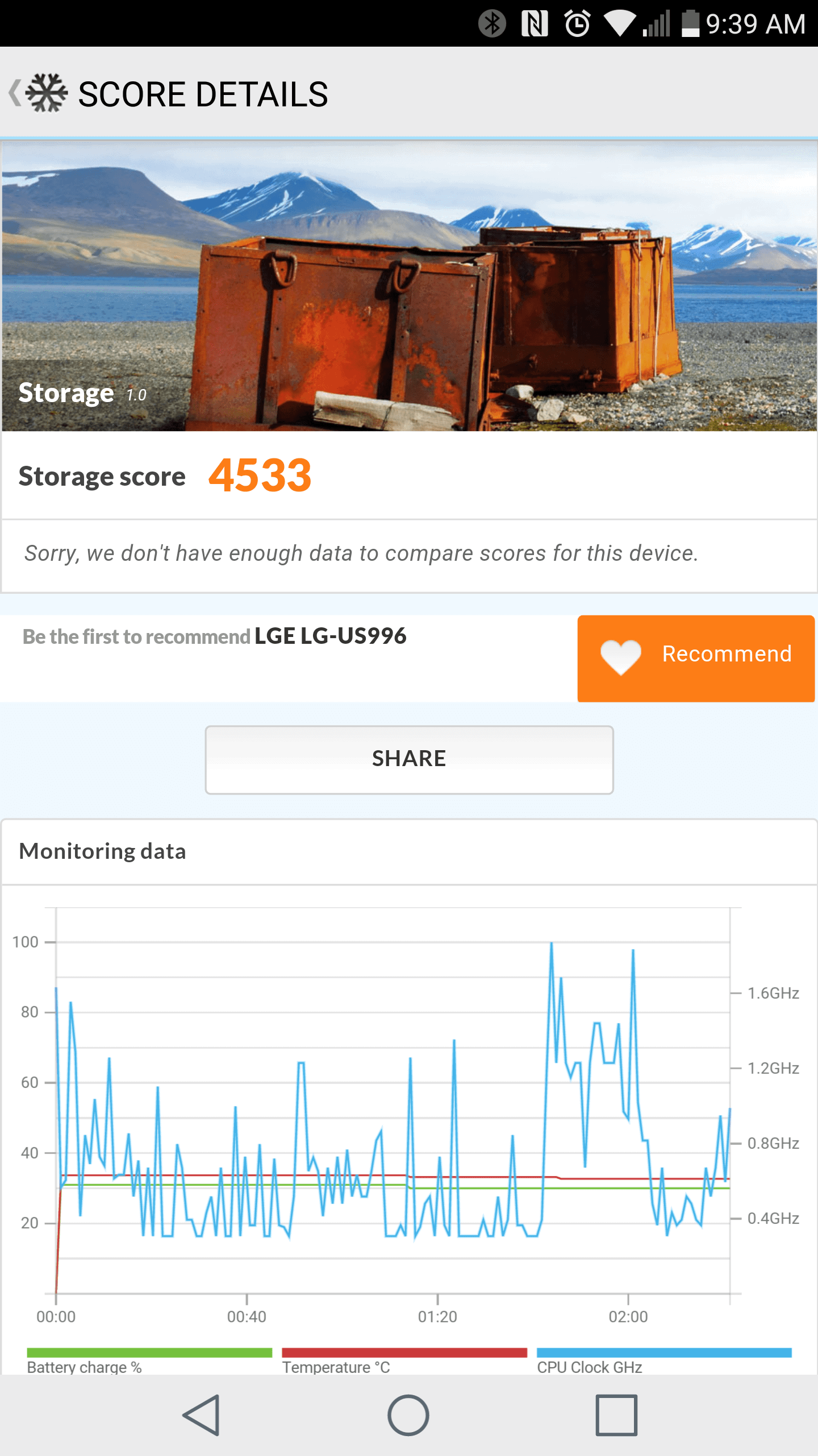 LG V20 AH NS screenshots benchmark 07