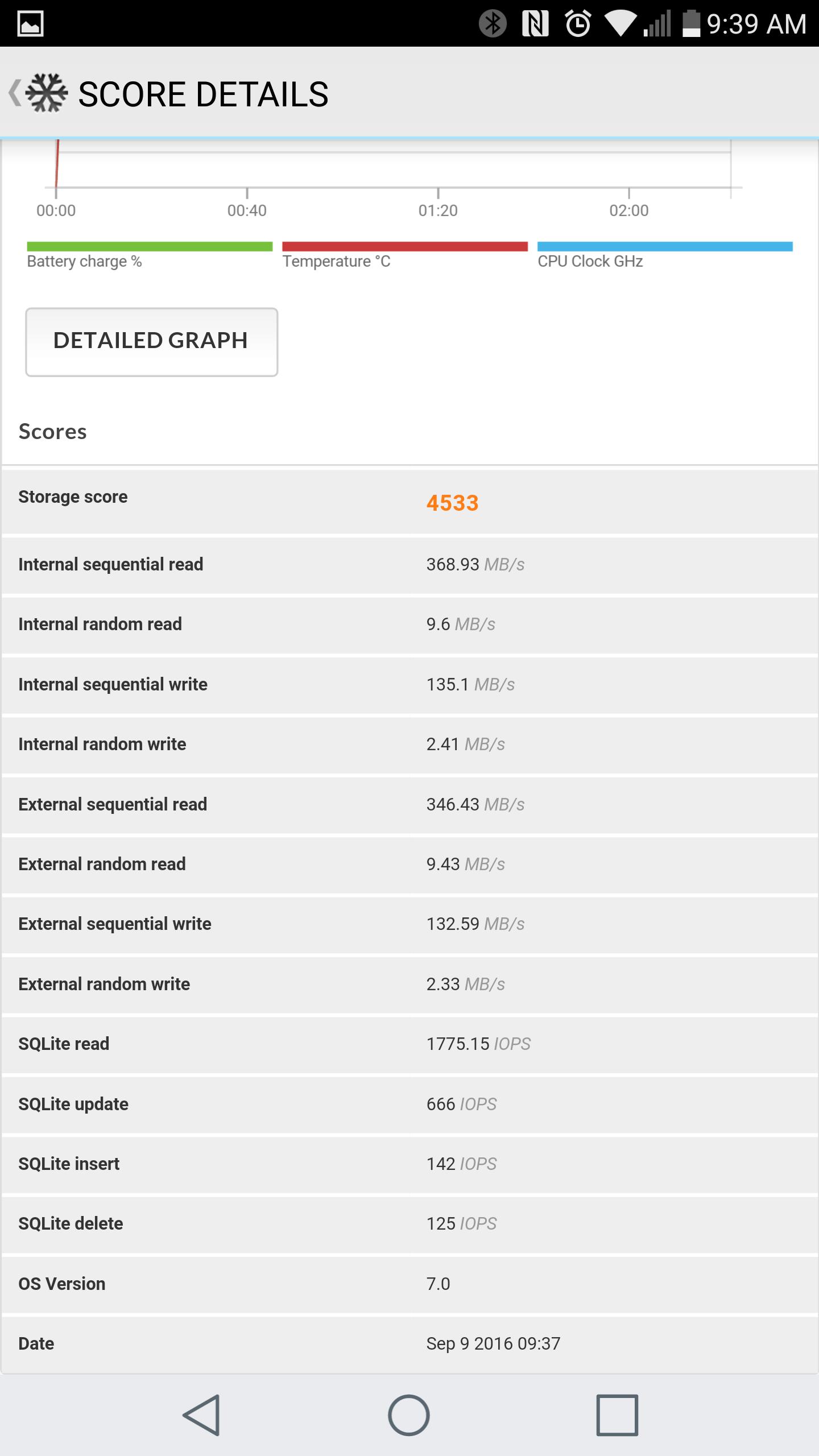 LG V20 AH NS screenshots benchmark 08