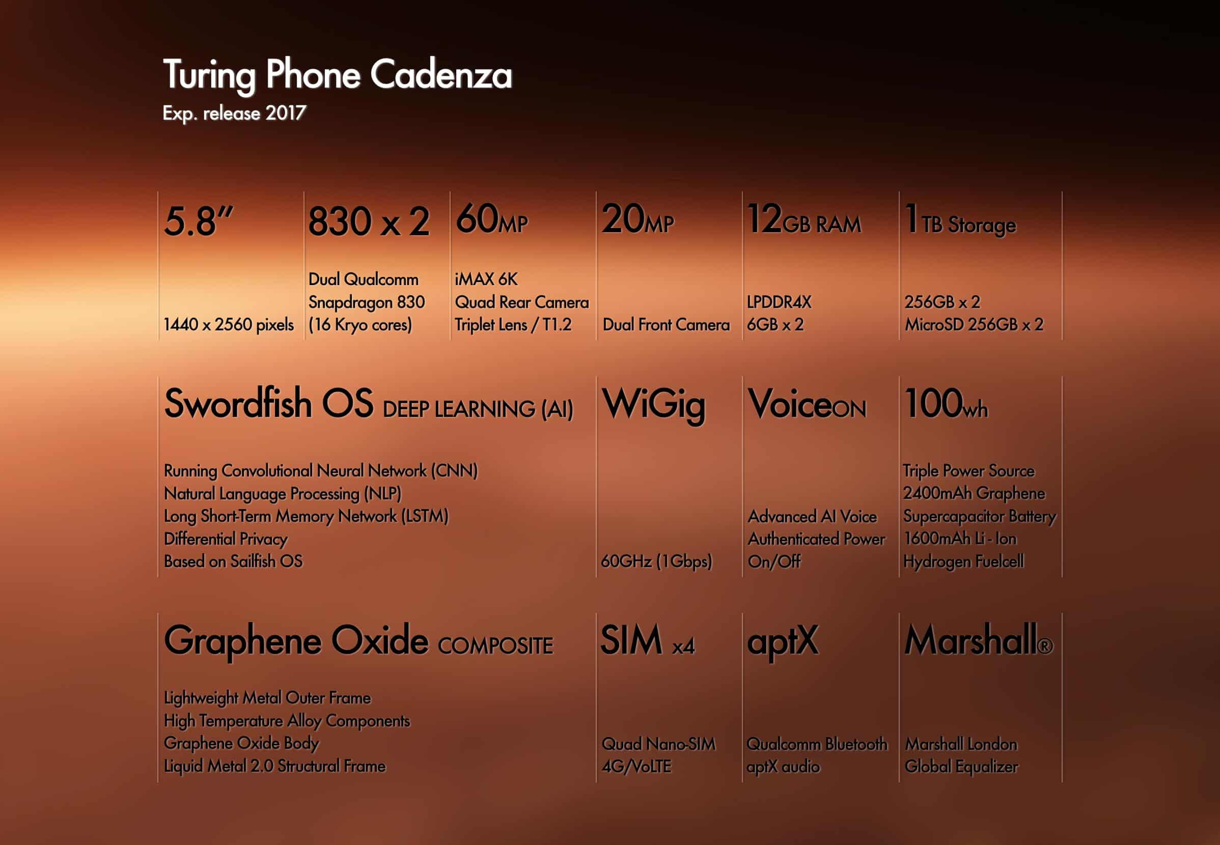 Turing Phone Cadenza 01