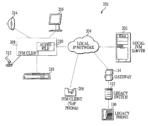 Uniloc Patent