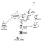 Uniloc Patent 2
