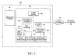 Uniloc Patent 4