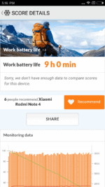 Futuremark Battery Test