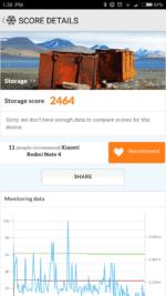 Futuremark storage speed test