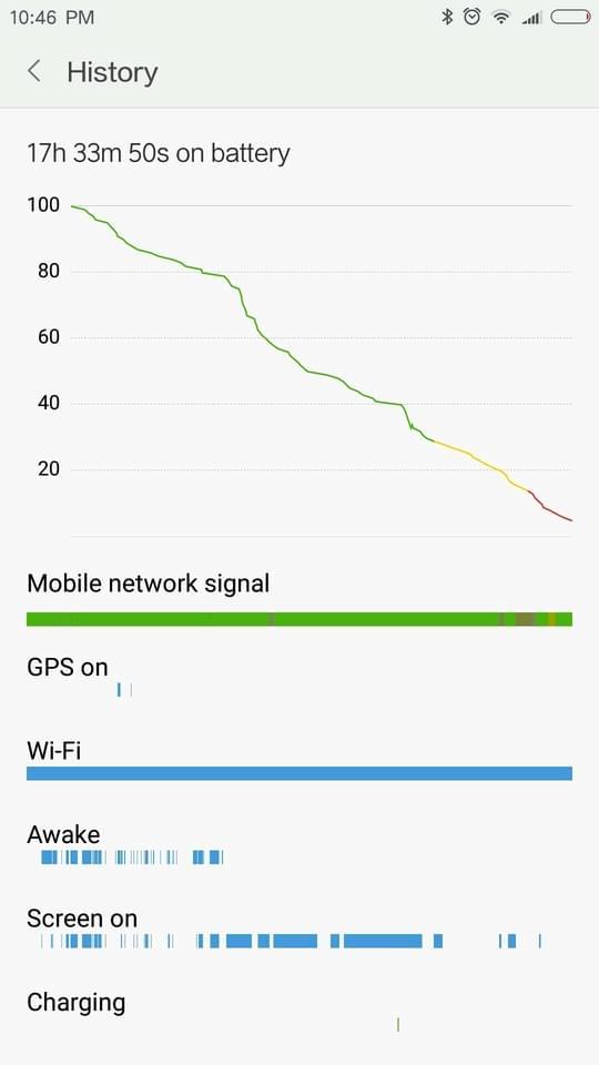 Xiaomi Redmi Pro AH NS screenshots battery 1