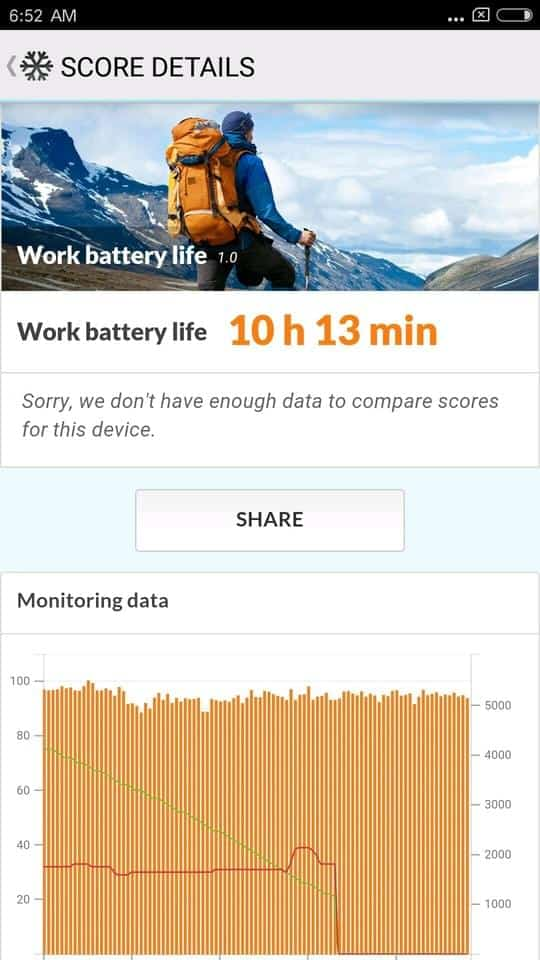 Xiaomi Redmi Pro AH NS screenshots battery test