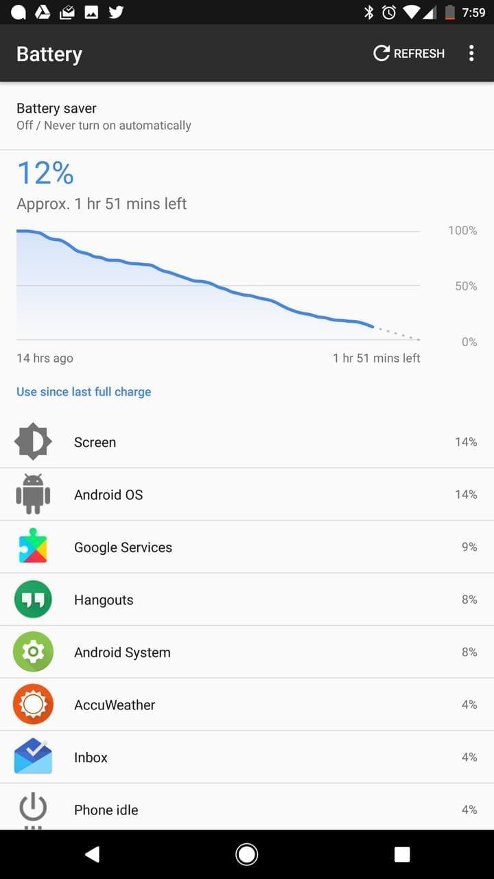Google Pixel AH NS Screenshots battery day 2