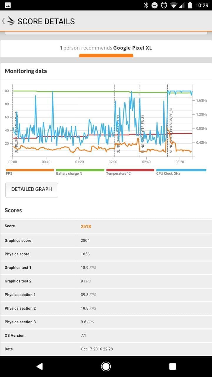Google Pixel AH NS Screenshots benchmark 2