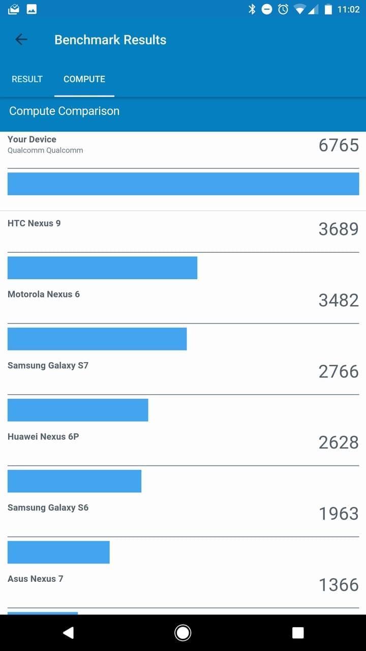 Google Pixel AH NS Screenshots benchmark 9