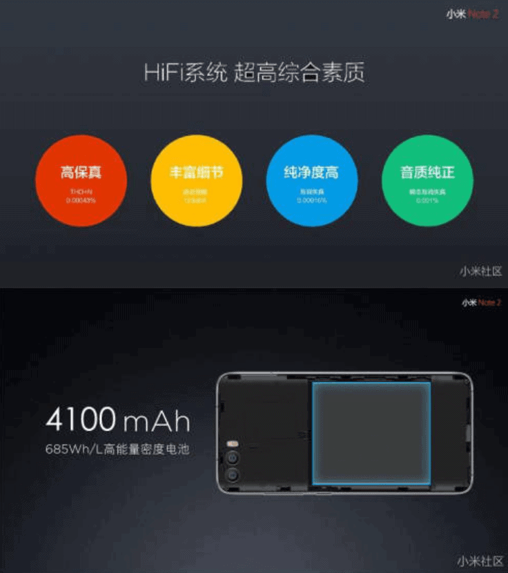 Leaked Documents Reveal The Mi Note 2's Hardware Specs