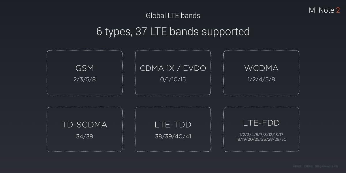 Xiaomi Mi Note 2 specs 19