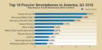 AnTuTu Top 10 smartphones Q3 2016 3