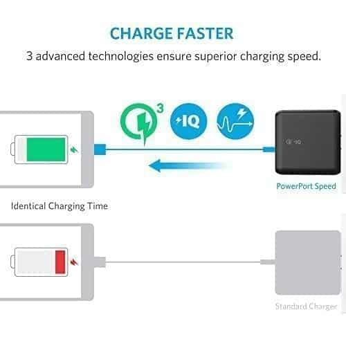 Anker Quick Charge 3.0 Dual USb Wall Charger BF Deal 2