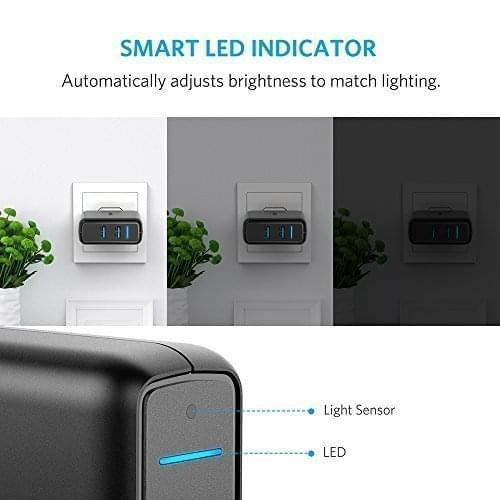 Anker Quick Charge 3.0 Dual USb Wall Charger BF Deal 5