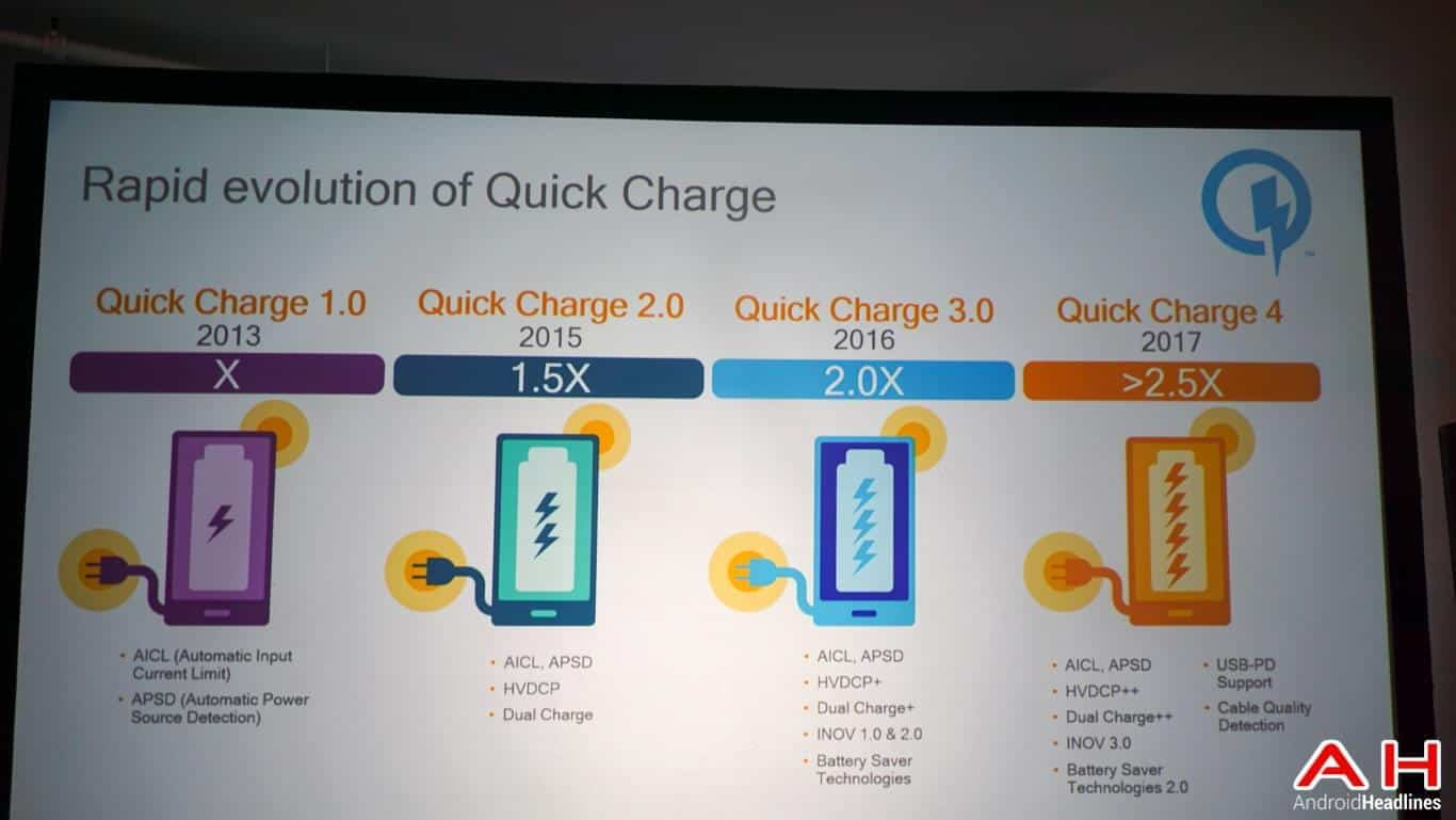 Qualcomm Quick Charge 4 AH 2
