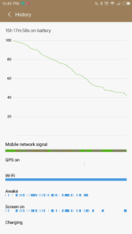 Xiaomi Mi MIX AH NS Screenshots battery 1