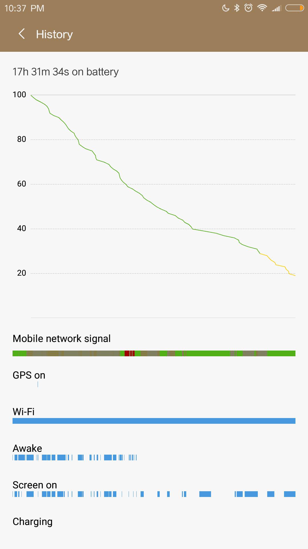 Xiaomi Mi MIX AH NS Screenshots battery 3
