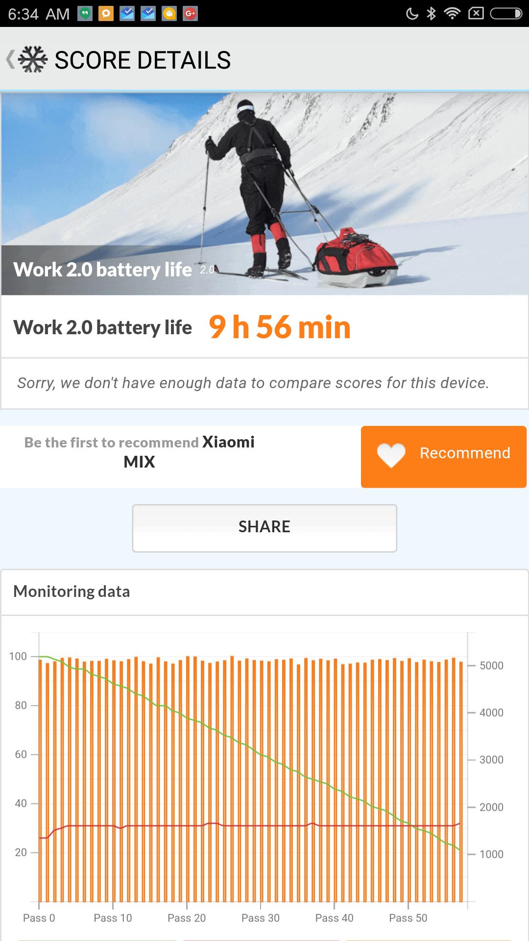Xiaomi Mi MIX AH NS Screenshots battery test